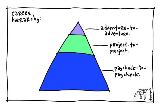 career-hierarchy