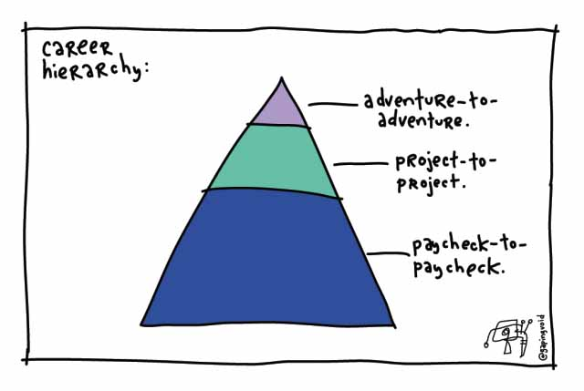 career-hierarchy-small